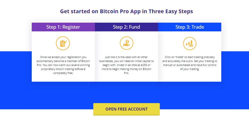 Bitcoin Pro Reviews - How to Open an Account